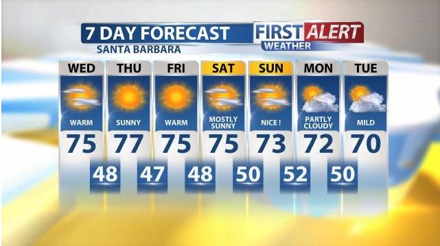 Santa Barbara SUP