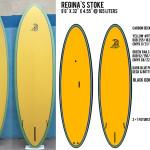 sups_custom_stoke_regina_1200