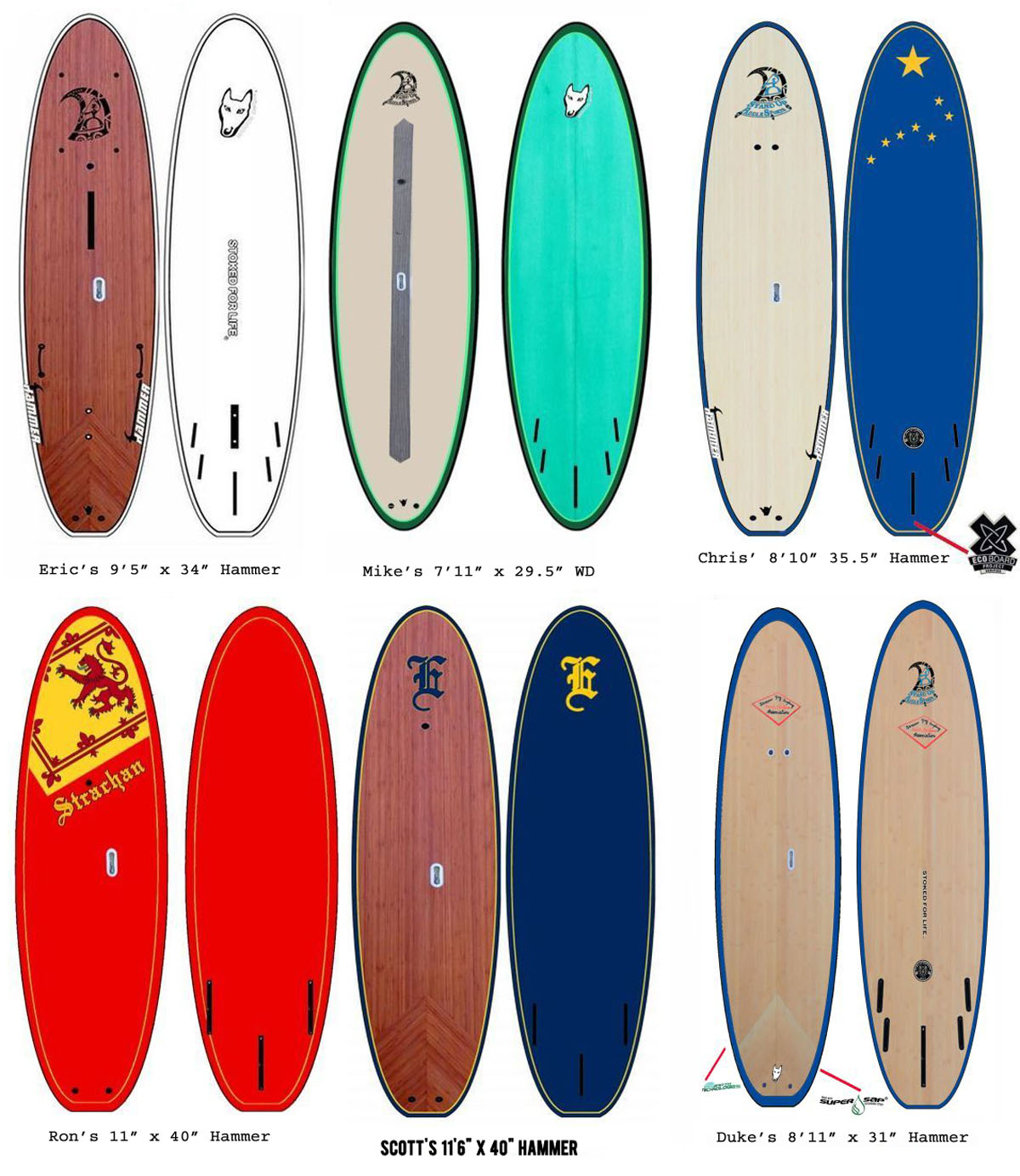 Made in America SUP boards